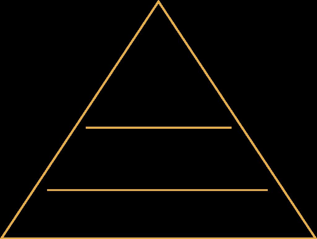 Erste Ebene der Skill-Pyramide sind die Hard Skills